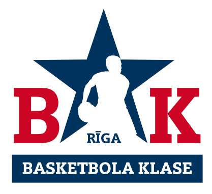 Basketbola klase